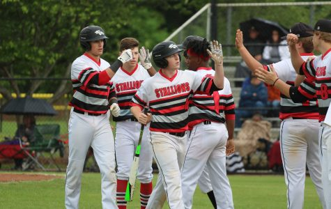 Photo Gallery: South Pointe Baseball Heads to Upper State