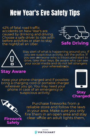 New Year's Eve Safety Tips